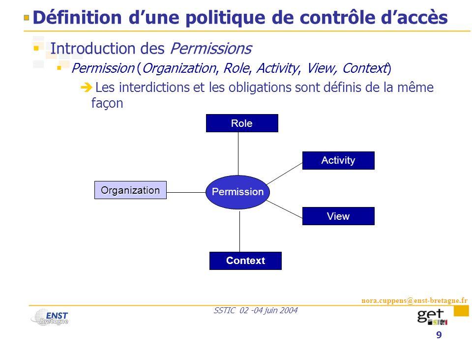 nora.cuppens@enst-bretagne.fr SSTIC 02 -04 juin 2004 9 Définition dune politique de contrôle daccès Introduction des Permissions Permission (Organizat