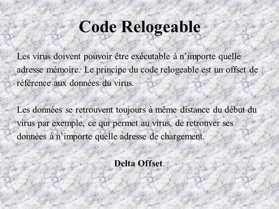 Code Relogeable Les virus doivent pouvoir être exécutable à nimporte quelle adresse mémoire.
