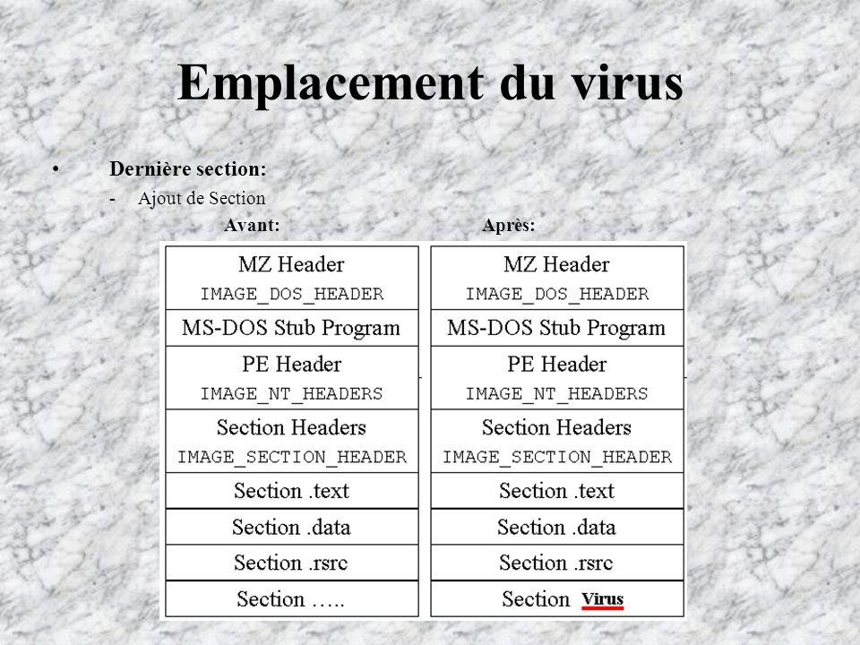 Emplacement du virus Dernière section: -Ajout de Section Avant:Après: