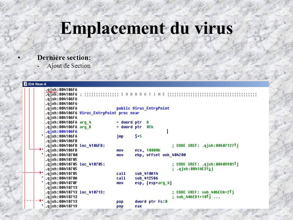 Emplacement du virus Dernière section: -Ajout de Section