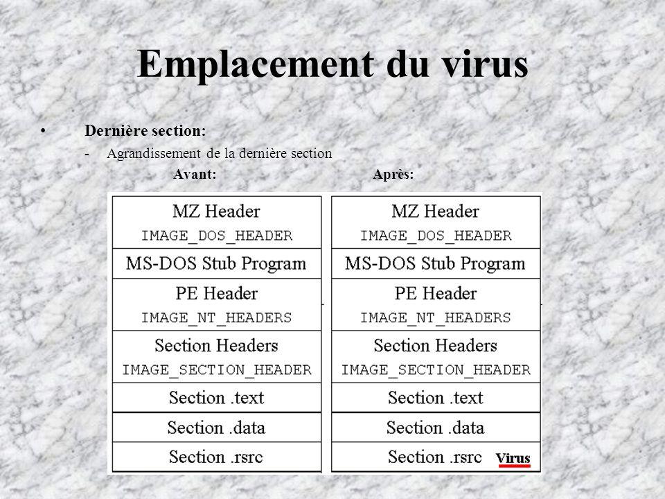Emplacement du virus Dernière section: -Agrandissement de la dernière section Avant:Après: