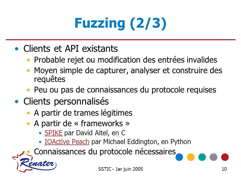 SSTIC - 1er juin 200510 Fuzzing (2/3) Clients et API existants Probable rejet ou modification des entrées invalides Moyen simple de capturer, analyser
