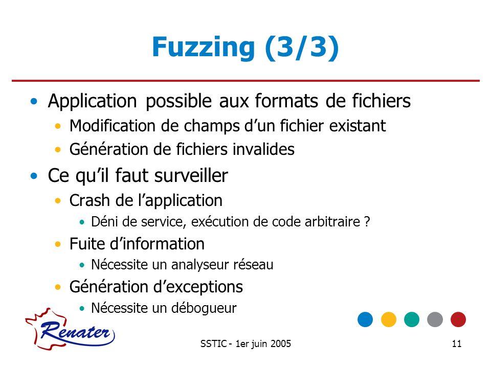 SSTIC - 1er juin 200511 Fuzzing (3/3) Application possible aux formats de fichiers Modification de champs dun fichier existant Génération de fichiers