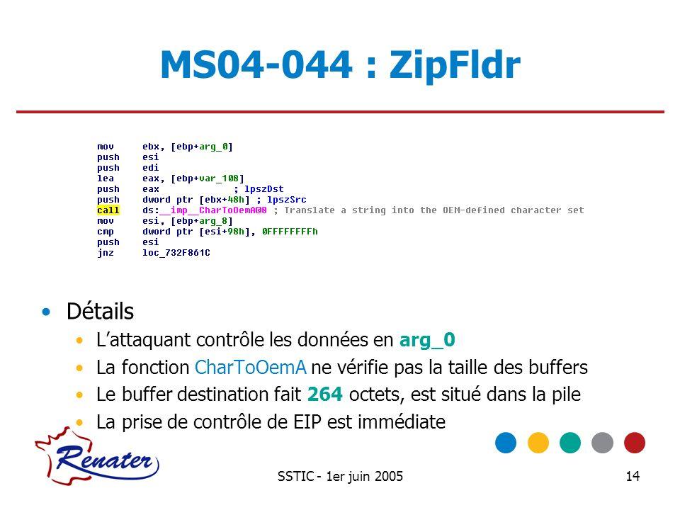 SSTIC - 1er juin 200514 MS04-044 : ZipFldr Détails Lattaquant contrôle les données en arg_0 La fonction CharToOemA ne vérifie pas la taille des buffer