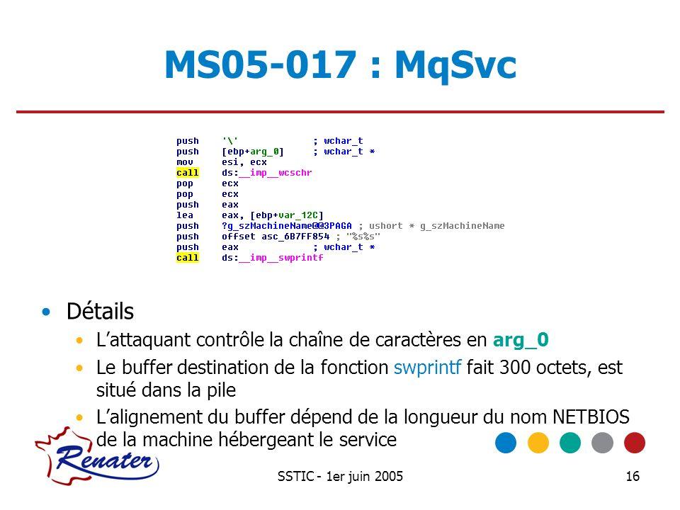 SSTIC - 1er juin 200516 MS05-017 : MqSvc Détails Lattaquant contrôle la chaîne de caractères en arg_0 Le buffer destination de la fonction swprintf fa