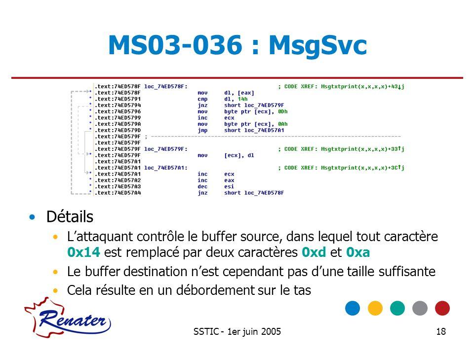 SSTIC - 1er juin 200518 MS03-036 : MsgSvc Détails Lattaquant contrôle le buffer source, dans lequel tout caractère 0x14 est remplacé par deux caractèr