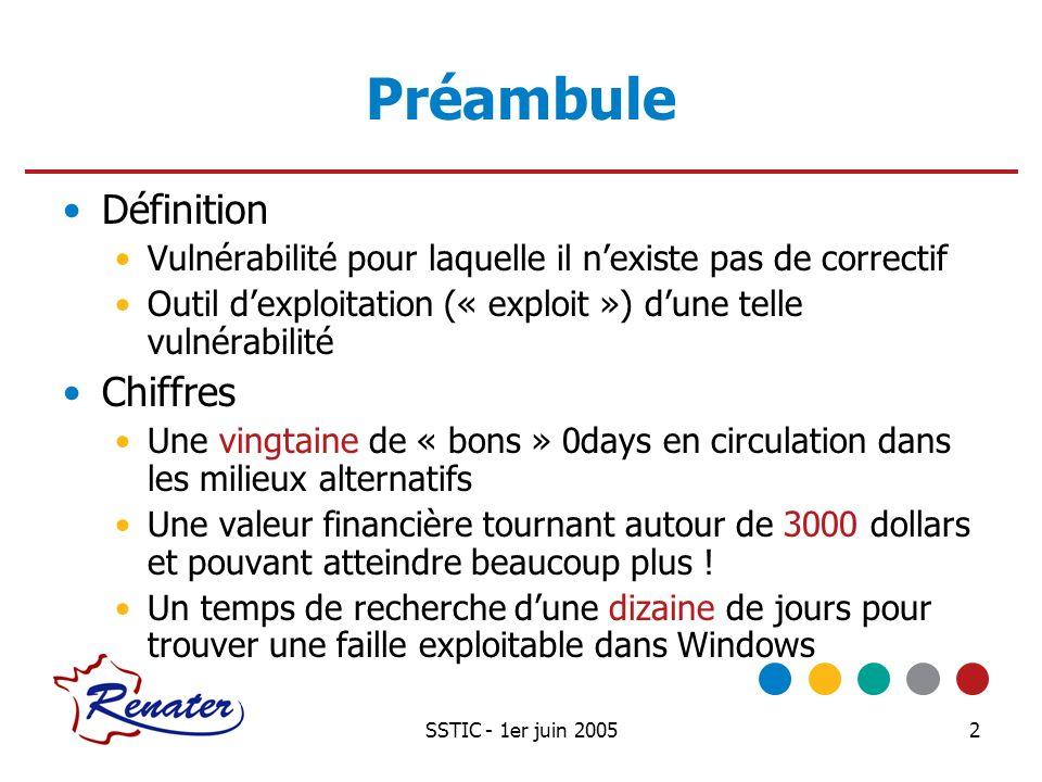 SSTIC - 1er juin 20053 Historique Vulnérabilités précédemment découvertes MS04-042 : Vulnerability in DHCP Could Allow Remote Code Execution and Denial of Service Logging Vulnerability - CAN-2004-0899 DHCP Request Vulnerability - CAN-2004-0900 MS04-045 : Vulnerability in WINS Could Allow Remote Code Execution Name Validation Vulnerability - CAN-2004-0567 Association Context Vulnerability - CAN-2004-1080 MS05-010 : Vulnerability in the License Logging Service Could Allow Code Execution License Logging Service Vulnerability - CAN-2005-0050 MS05-017 : Vulnerability in Message Queuing Could Allow Code Execution Message Queuing Vulnerability - CAN-2005-0059 Plusieurs à venir prochainement …