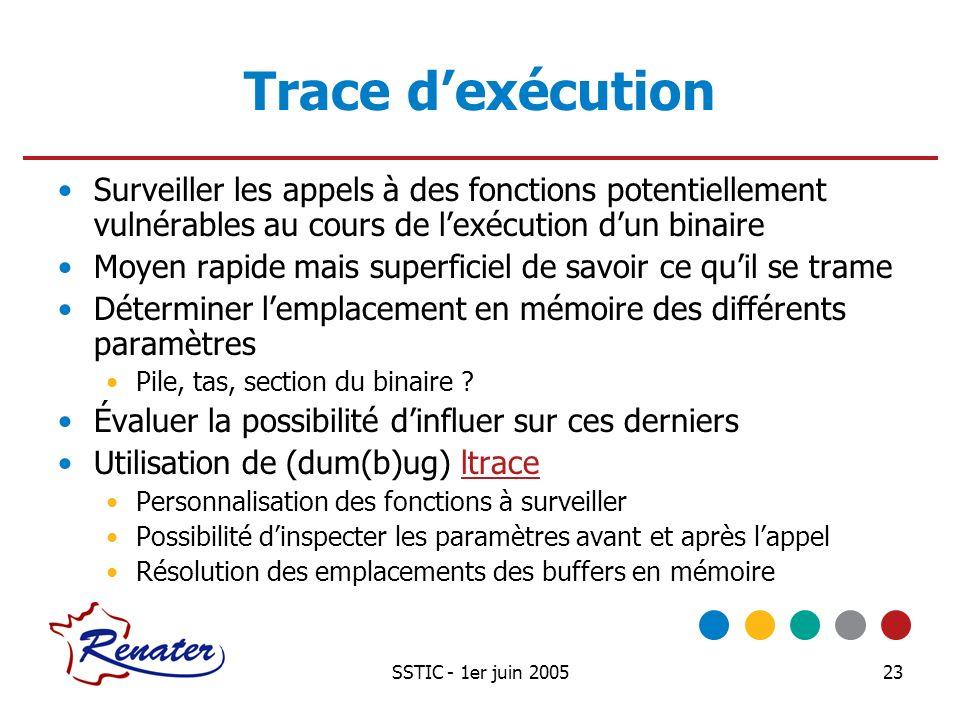 SSTIC - 1er juin 200523 Trace dexécution Surveiller les appels à des fonctions potentiellement vulnérables au cours de lexécution dun binaire Moyen ra