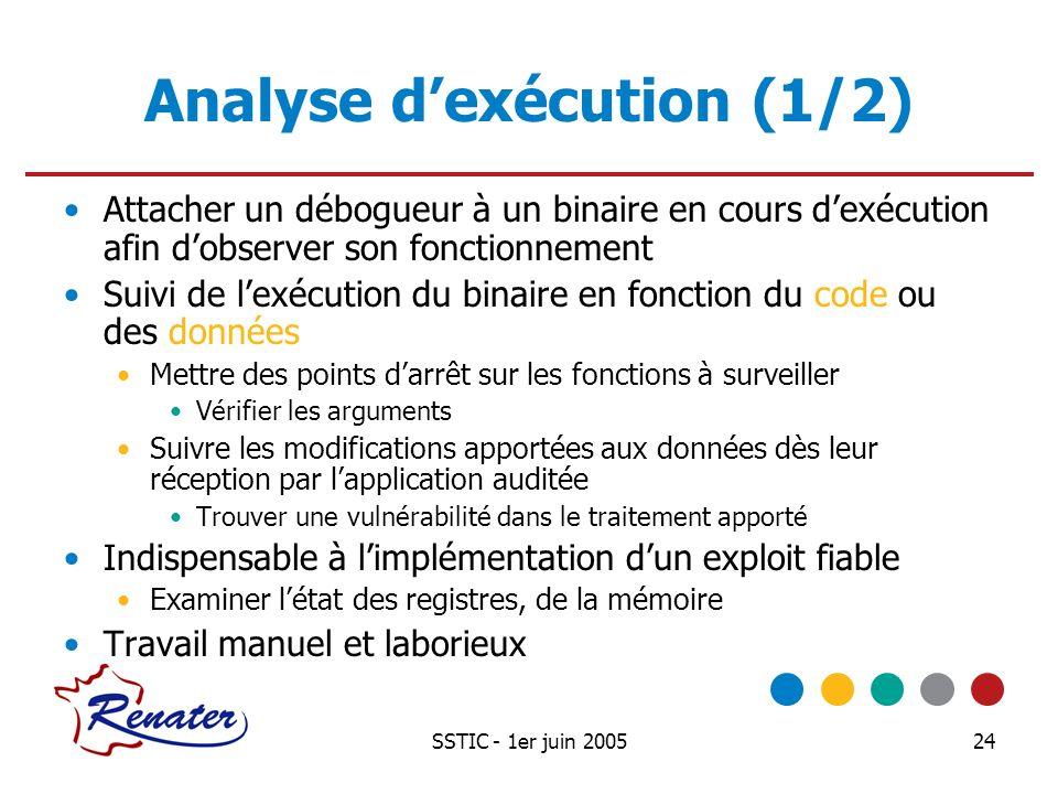 SSTIC - 1er juin 200524 Analyse dexécution (1/2) Attacher un débogueur à un binaire en cours dexécution afin dobserver son fonctionnement Suivi de lex