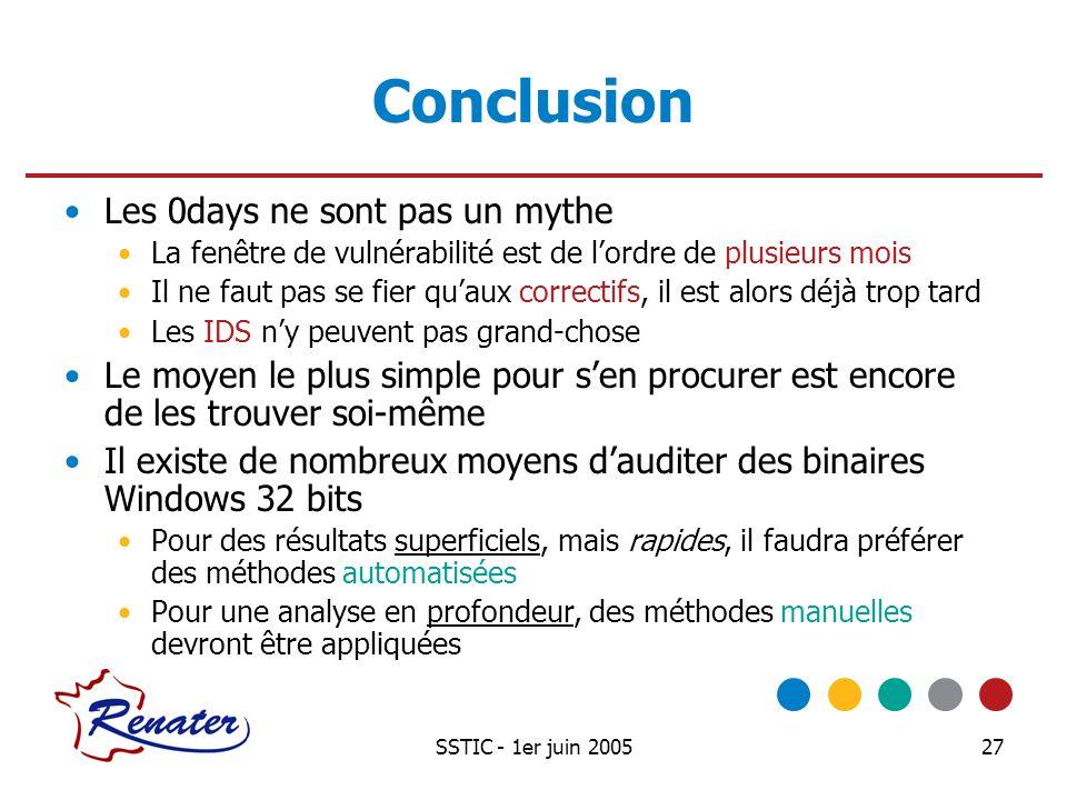 SSTIC - 1er juin 200527 Conclusion Les 0days ne sont pas un mythe La fenêtre de vulnérabilité est de lordre de plusieurs mois Il ne faut pas se fier q