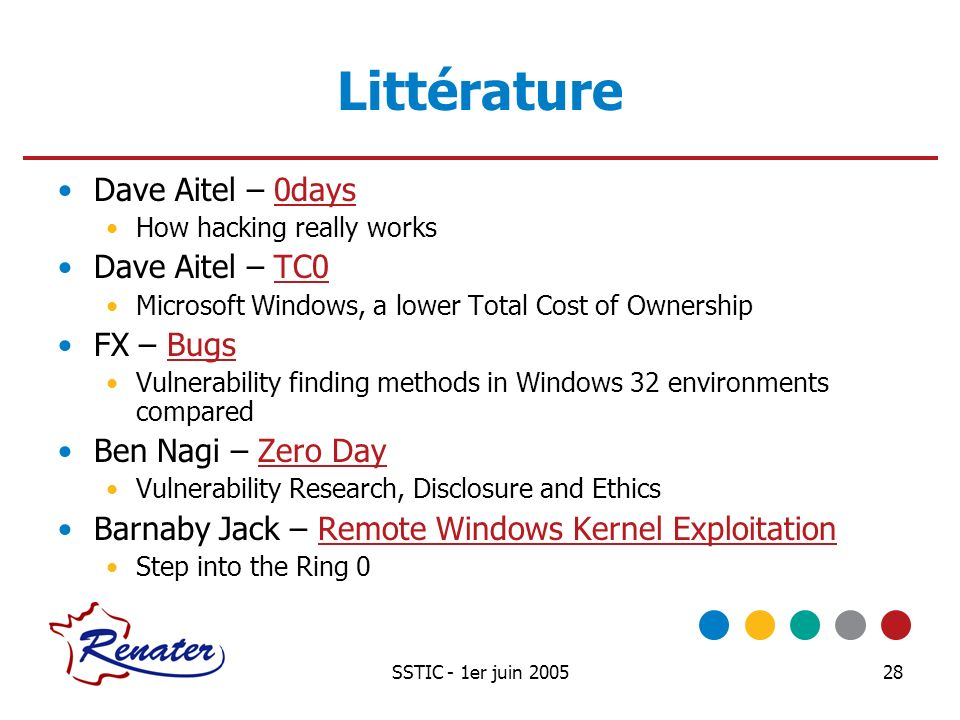 SSTIC - 1er juin 200528 Littérature Dave Aitel – 0days0days How hacking really works Dave Aitel – TC0TC0 Microsoft Windows, a lower Total Cost of Owne