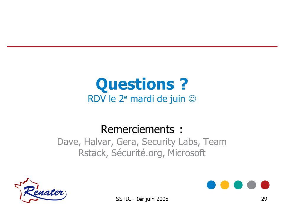 SSTIC - 1er juin 200529 Questions ? RDV le 2 e mardi de juin Remerciements : Dave, Halvar, Gera, Security Labs, Team Rstack, Sécurité.org, Microsoft