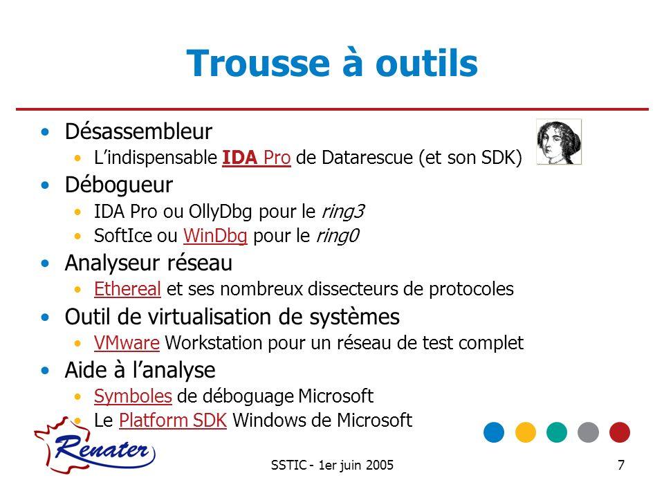SSTIC - 1er juin 20057 Trousse à outils Désassembleur Lindispensable IDA Pro de Datarescue (et son SDK)IDA Pro Débogueur IDA Pro ou OllyDbg pour le ri