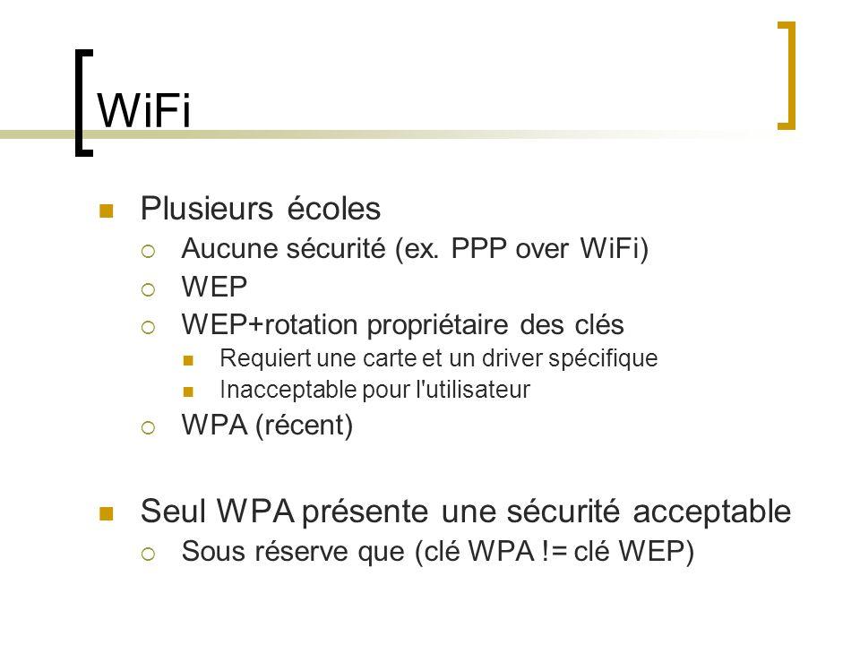 WiFi Plusieurs écoles Aucune sécurité (ex. PPP over WiFi) WEP WEP+rotation propriétaire des clés Requiert une carte et un driver spécifique Inacceptab