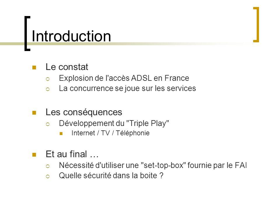 Introduction Le constat Explosion de l'accès ADSL en France La concurrence se joue sur les services Les conséquences Développement du