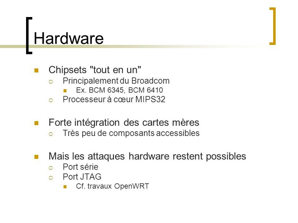 Hardware Chipsets