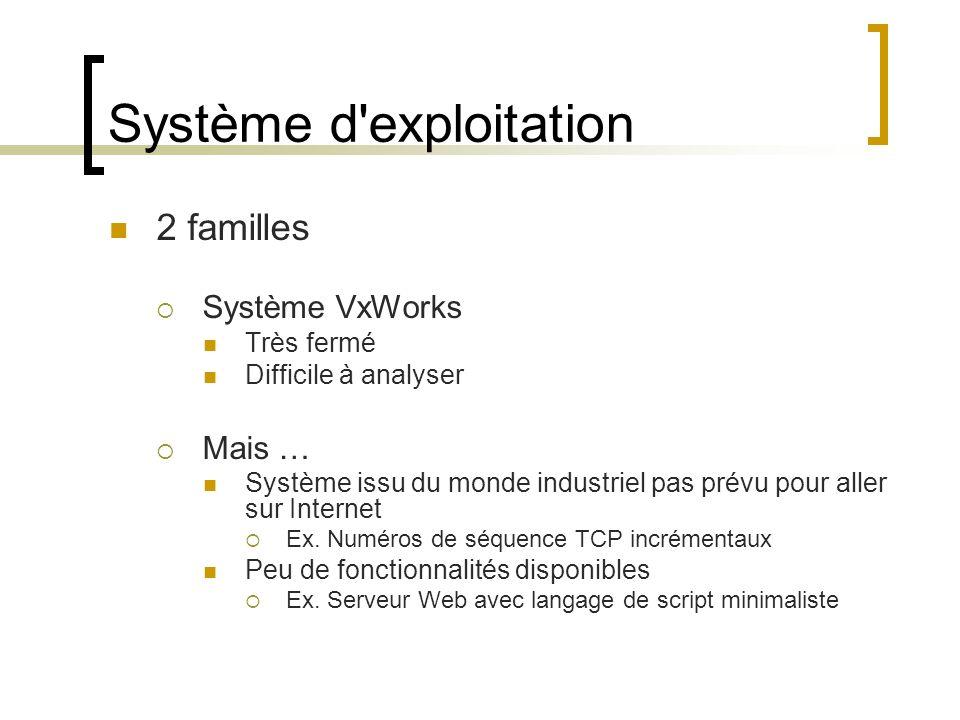 Système d'exploitation 2 familles Système VxWorks Très fermé Difficile à analyser Mais … Système issu du monde industriel pas prévu pour aller sur Int
