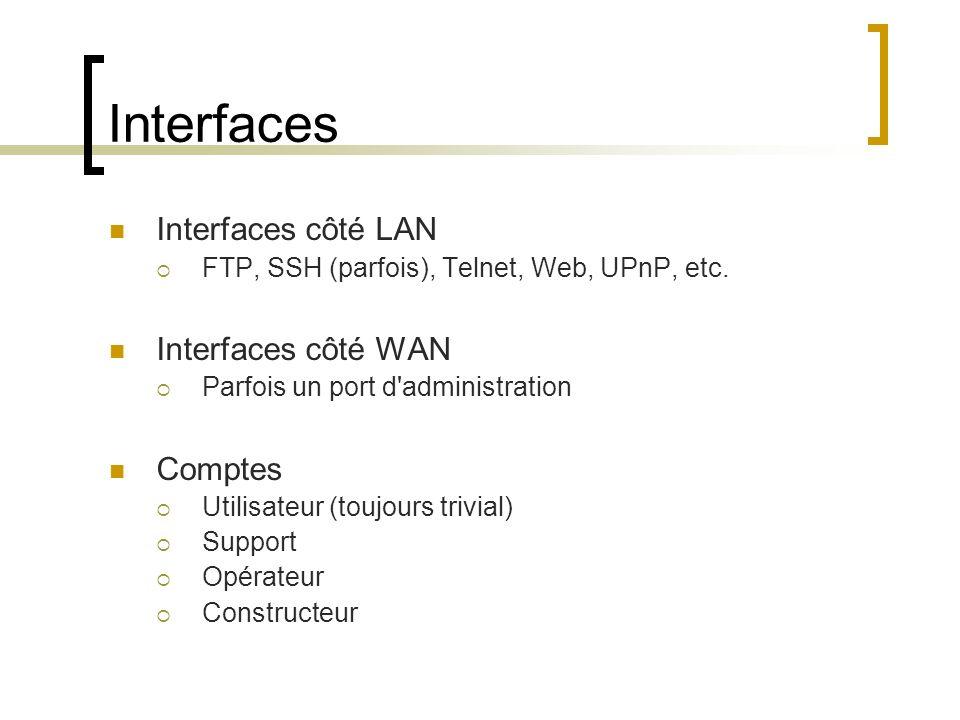 Interfaces Interfaces côté LAN FTP, SSH (parfois), Telnet, Web, UPnP, etc. Interfaces côté WAN Parfois un port d'administration Comptes Utilisateur (t