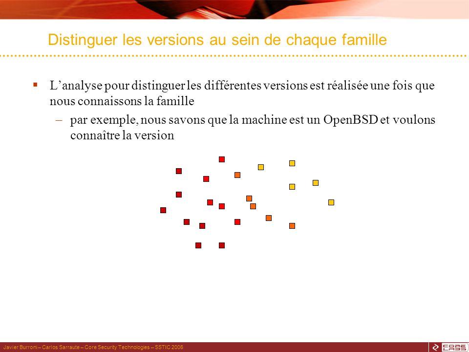 Javier Burroni – Carlos Sarraute – Core Security Technologies – SSTIC 2006 Lanalyse pour distinguer les différentes versions est réalisée une fois que nous connaissons la famille –par exemple, nous savons que la machine est un OpenBSD et voulons connaître la version Distinguer les versions au sein de chaque famille