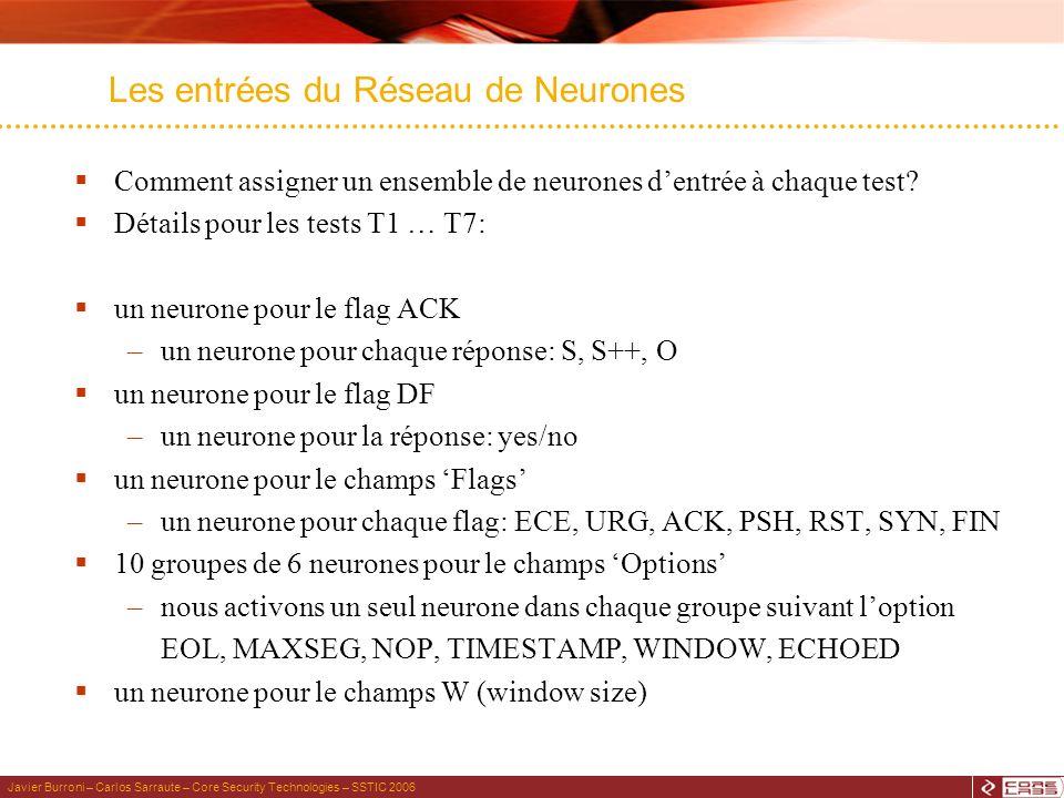 Javier Burroni – Carlos Sarraute – Core Security Technologies – SSTIC 2006 Les entrées du Réseau de Neurones Comment assigner un ensemble de neurones