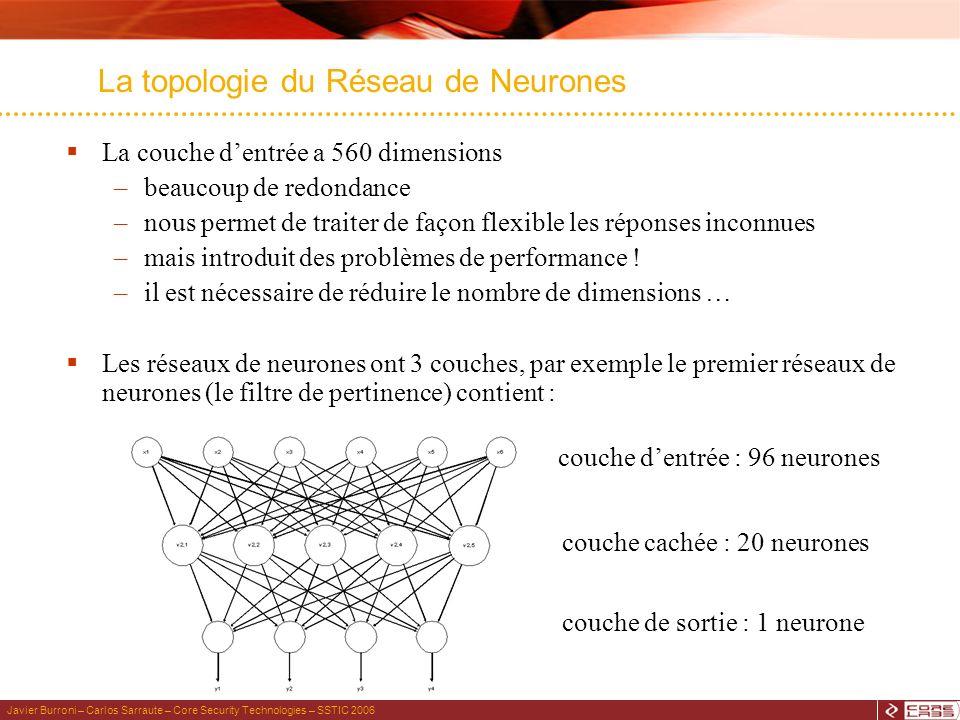 Javier Burroni – Carlos Sarraute – Core Security Technologies – SSTIC 2006 La topologie du Réseau de Neurones La couche dentrée a 560 dimensions –beaucoup de redondance –nous permet de traiter de façon flexible les réponses inconnues –mais introduit des problèmes de performance .