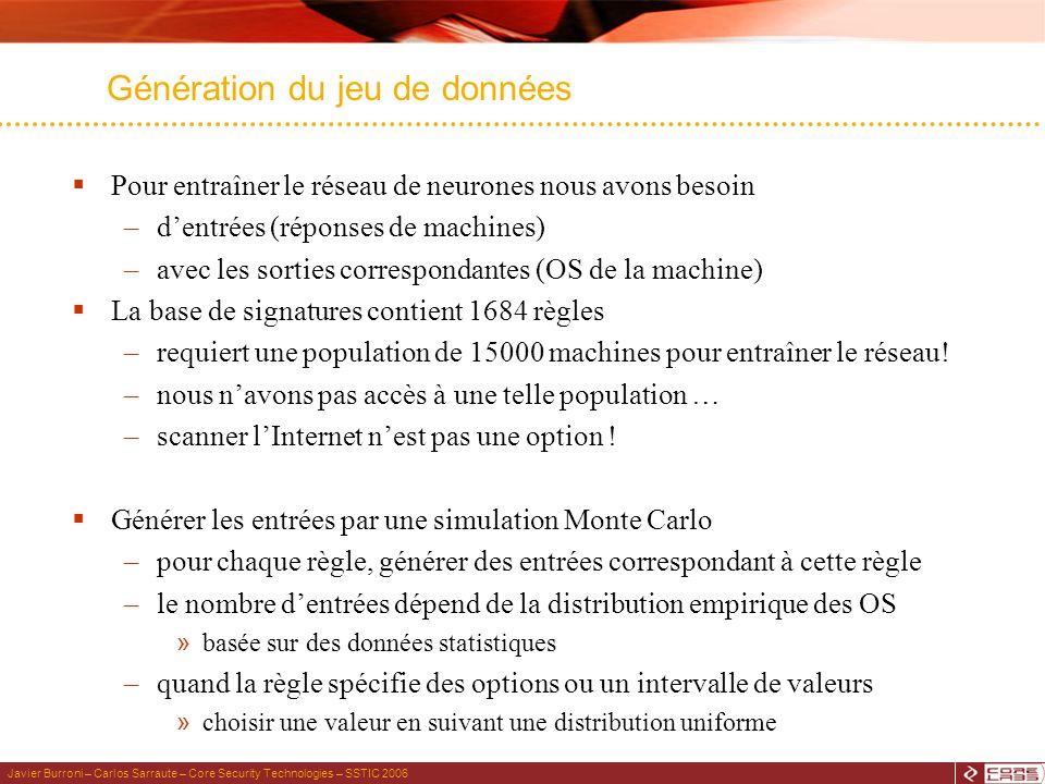 Javier Burroni – Carlos Sarraute – Core Security Technologies – SSTIC 2006 Génération du jeu de données Pour entraîner le réseau de neurones nous avons besoin –dentrées (réponses de machines) –avec les sorties correspondantes (OS de la machine) La base de signatures contient 1684 règles –requiert une population de 15000 machines pour entraîner le réseau.