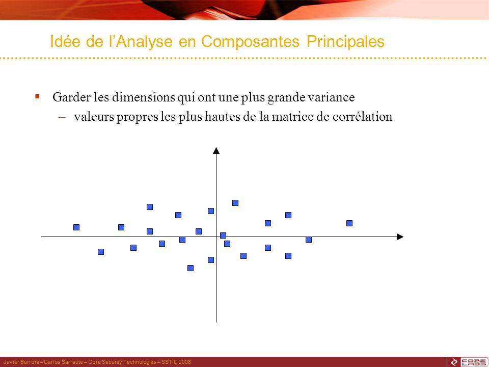 Javier Burroni – Carlos Sarraute – Core Security Technologies – SSTIC 2006 Idée de lAnalyse en Composantes Principales Garder les dimensions qui ont une plus grande variance –valeurs propres les plus hautes de la matrice de corrélation