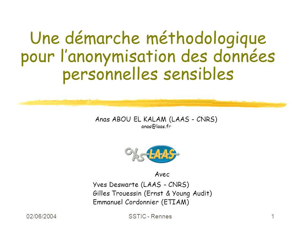 02/06/2004SSTIC - Rennes1 Une démarche méthodologique pour lanonymisation des données personnelles sensibles Anas ABOU EL KALAM (LAAS - CNRS) anas@laa