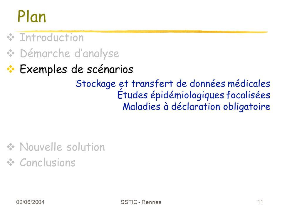 02/06/2004 SSTIC - Rennes 11 Plan Introduction Démarche danalyse Exemples de scénarios Stockage et transfert de données médicales Études épidémiologiq