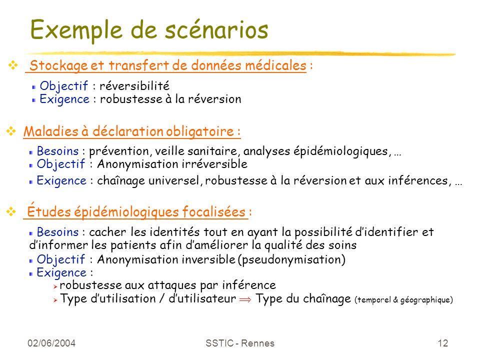 02/06/2004 SSTIC - Rennes 12 Exemple de scénarios Stockage et transfert de données médicales : Objectif : réversibilité Exigence : robustesse à la rév
