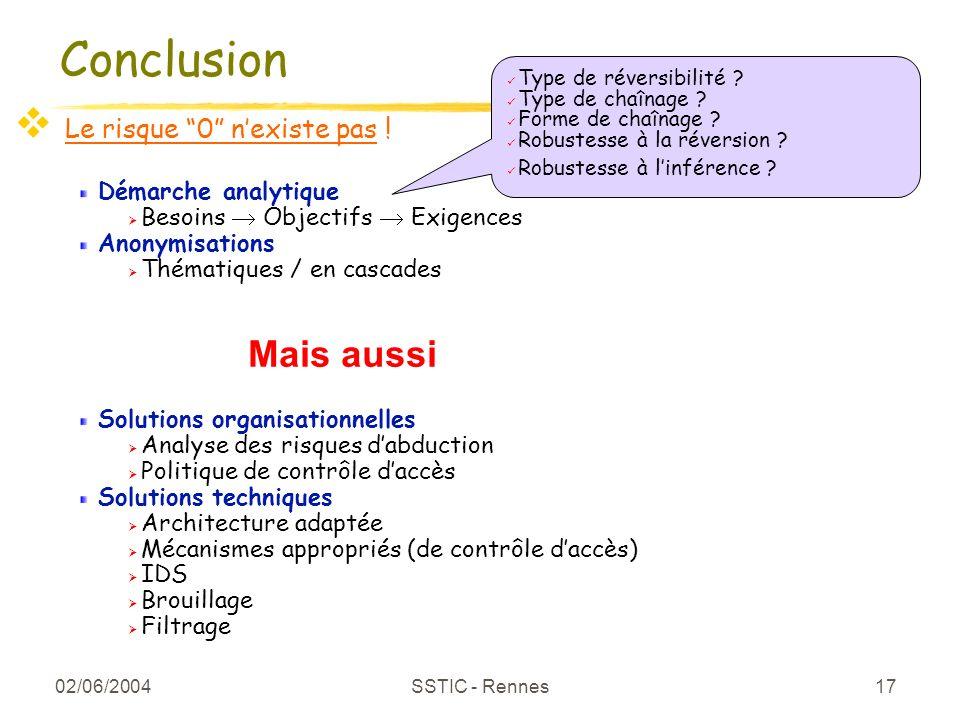 02/06/2004 SSTIC - Rennes 17 Conclusion Le risque 0 nexiste pas ! Démarche analytique Besoins Objectifs Exigences Anonymisations Thématiques / en casc