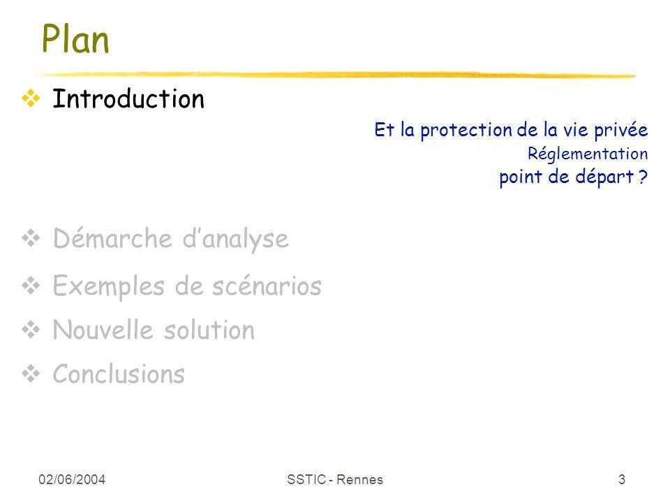 02/06/2004 SSTIC - Rennes 3 Plan Introduction Et la protection de la vie privée Réglementation point de départ ? Démarche danalyse Exemples de scénari