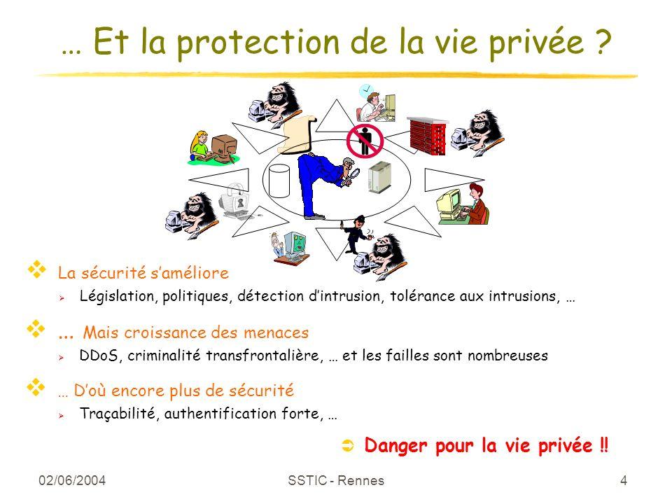 02/06/2004 SSTIC - Rennes 4 La sécurité saméliore Législation, politiques, détection dintrusion, tolérance aux intrusions, … … Et la protection de la