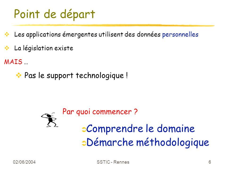 02/06/2004 SSTIC - Rennes 6 Point de départ Les applications émergentes utilisent des données personnelles La législation existe MAIS … Pas le support