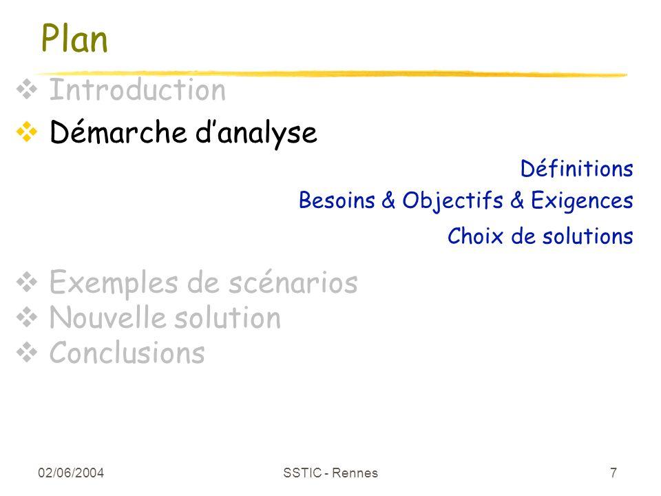 02/06/2004 SSTIC - Rennes 7 Plan Introduction Démarche danalyse Définitions Besoins & Objectifs & Exigences Choix de solutions Exemples de scénarios N