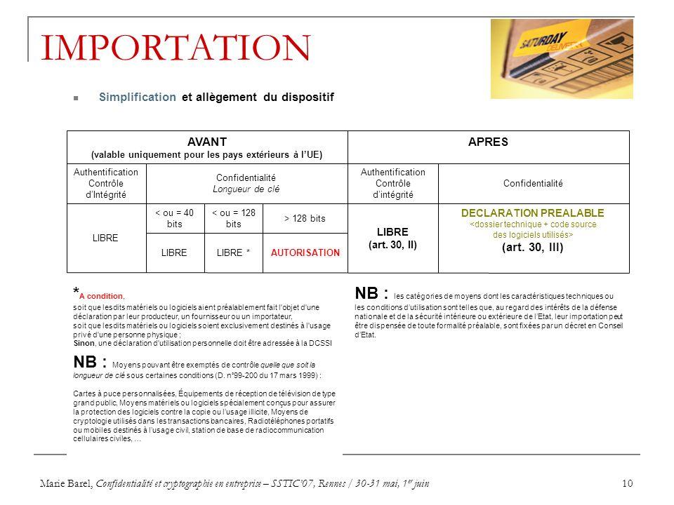Marie Barel, Confidentialité et cryptographie en entreprise – SSTIC07, Rennes / 30-31 mai, 1 er juin10 IMPORTATION AVANT (valable uniquement pour les