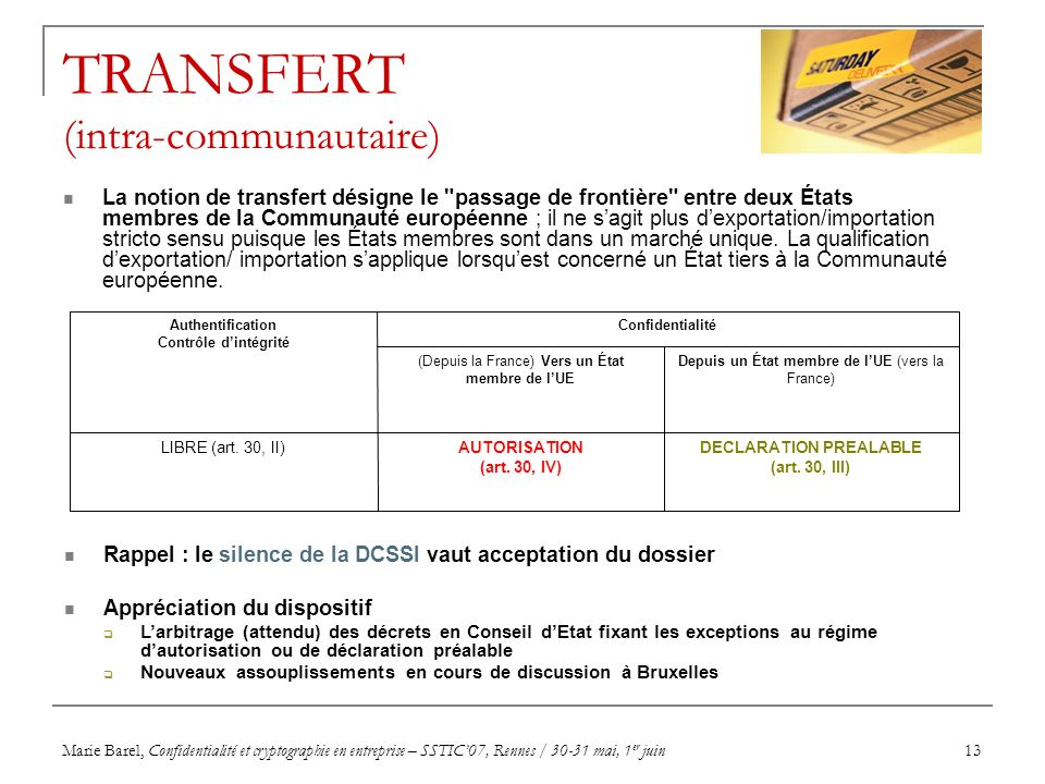 Marie Barel, Confidentialité et cryptographie en entreprise – SSTIC07, Rennes / 30-31 mai, 1 er juin13 TRANSFERT (intra-communautaire) La notion de tr