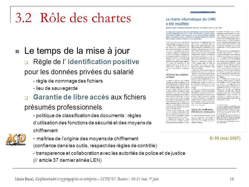 Marie Barel, Confidentialité et cryptographie en entreprise – SSTIC07, Rennes / 30-31 mai, 1 er juin18 3.2 Rôle des chartes Le temps de la mise à jour