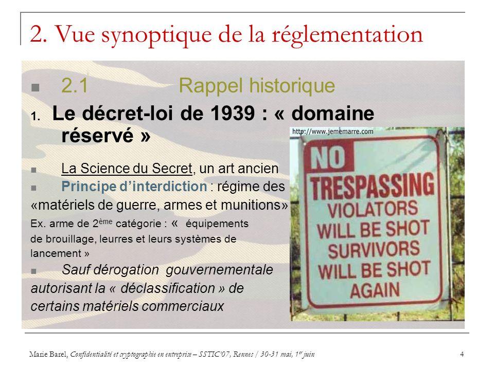 Marie Barel, Confidentialité et cryptographie en entreprise – SSTIC07, Rennes / 30-31 mai, 1 er juin4 2. Vue synoptique de la réglementation 2.1Rappel