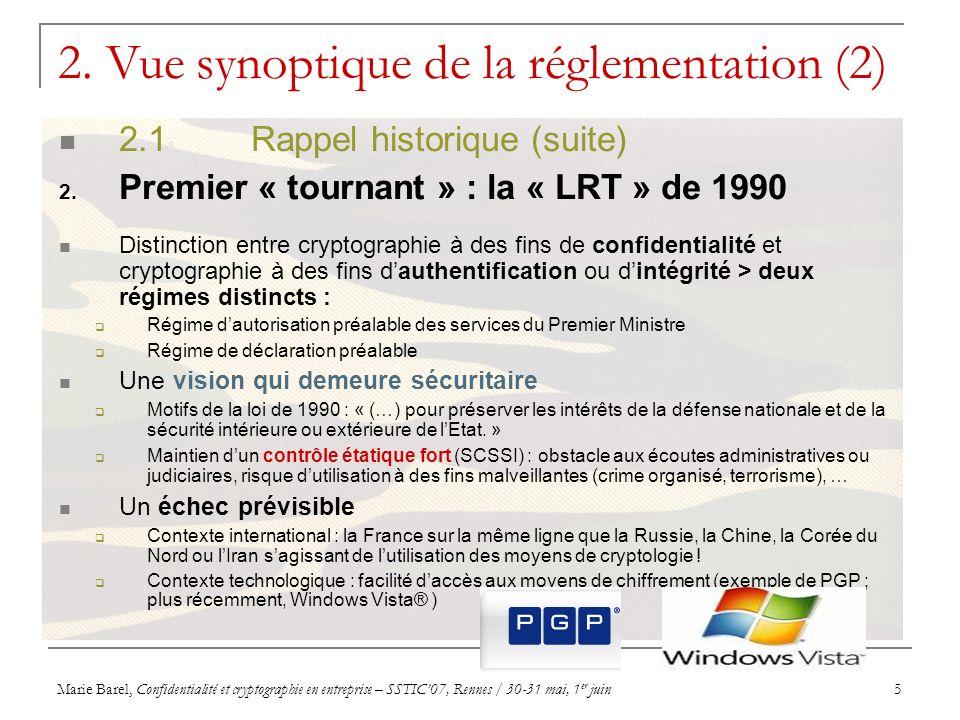 Marie Barel, Confidentialité et cryptographie en entreprise – SSTIC07, Rennes / 30-31 mai, 1 er juin5 2. Vue synoptique de la réglementation (2) 2.1Ra