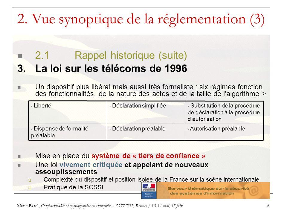 Marie Barel, Confidentialité et cryptographie en entreprise – SSTIC07, Rennes / 30-31 mai, 1 er juin6 2. Vue synoptique de la réglementation (3) 2.1Ra