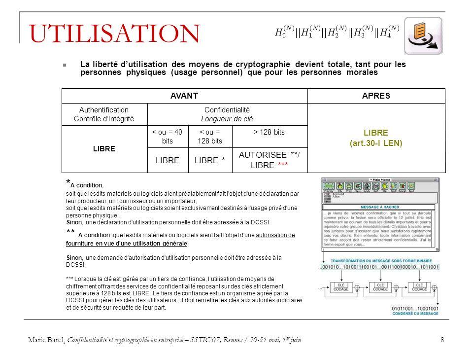 Marie Barel, Confidentialité et cryptographie en entreprise – SSTIC07, Rennes / 30-31 mai, 1 er juin9 FOURNITURE AVANT APRES Authentification Contrôle dIntégrité Confidentialité Longueur de clé Authentification Contrôle dintégrité Confidentialité Déclaration simplifiée < ou = 40 bits < ou = 128 bits > 128 bits LIBRE (art.