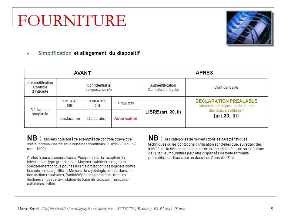 Marie Barel, Confidentialité et cryptographie en entreprise – SSTIC07, Rennes / 30-31 mai, 1 er juin9 FOURNITURE AVANT APRES Authentification Contrôle