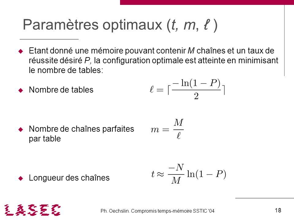 Ph. Oechslin. Compromis temps-mémoire SSTIC '04 18 Paramètres optimaux (t, m, ) Etant donné une mémoire pouvant contenir M chaînes et un taux de réuss