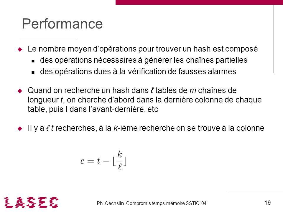 Ph. Oechslin. Compromis temps-mémoire SSTIC '04 19 Performance Le nombre moyen dopérations pour trouver un hash est composé des opérations nécessaires