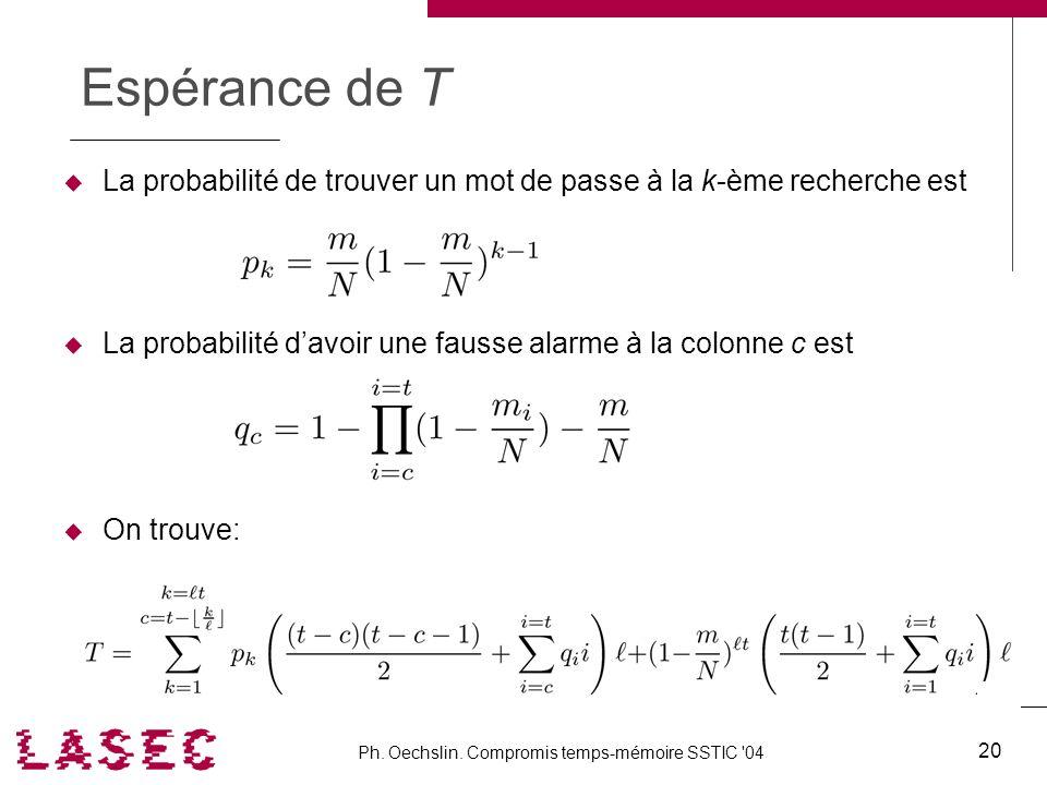 Ph. Oechslin. Compromis temps-mémoire SSTIC '04 20 Espérance de T La probabilité de trouver un mot de passe à la k-ème recherche est La probabilité da