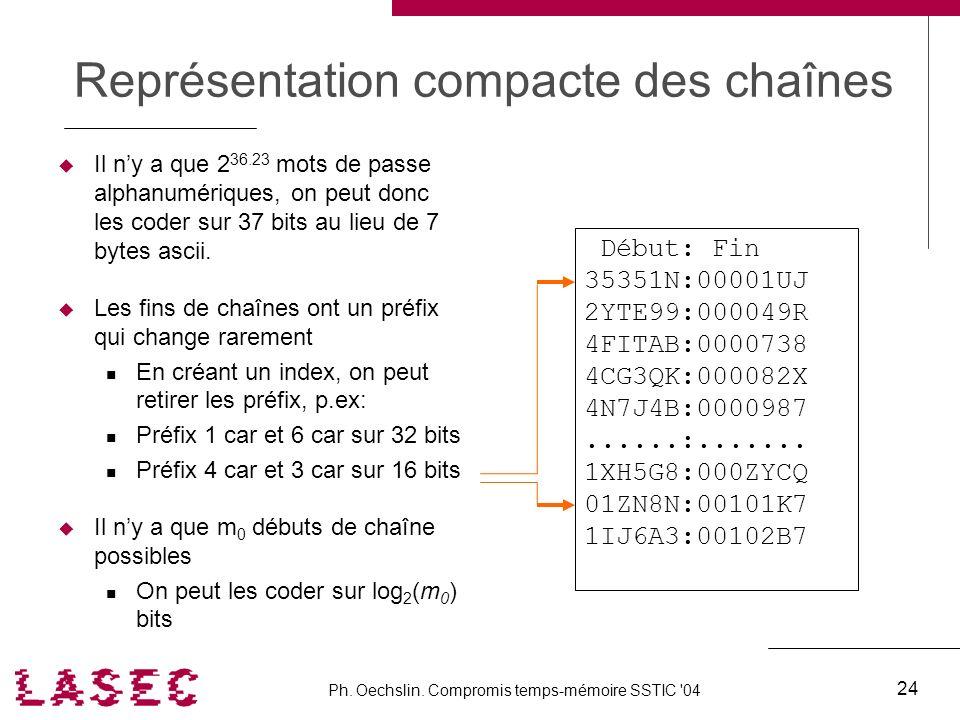 Ph. Oechslin. Compromis temps-mémoire SSTIC '04 24 Représentation compacte des chaînes Il ny a que 2 36.23 mots de passe alphanumériques, on peut donc