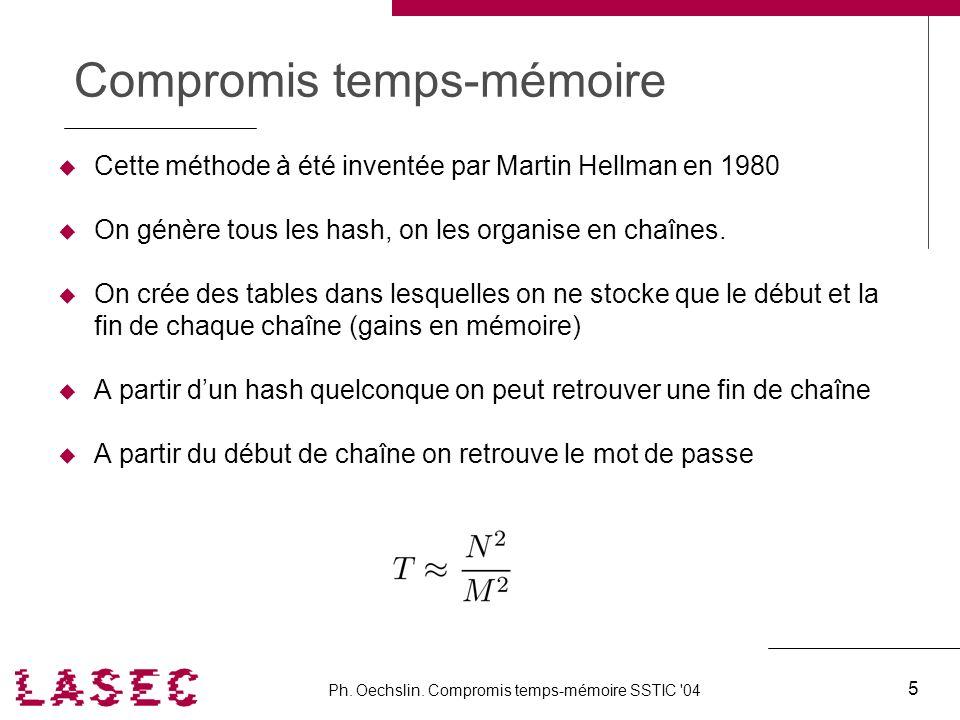 Ph. Oechslin. Compromis temps-mémoire SSTIC '04 5 Compromis temps-mémoire Cette méthode à été inventée par Martin Hellman en 1980 On génère tous les h