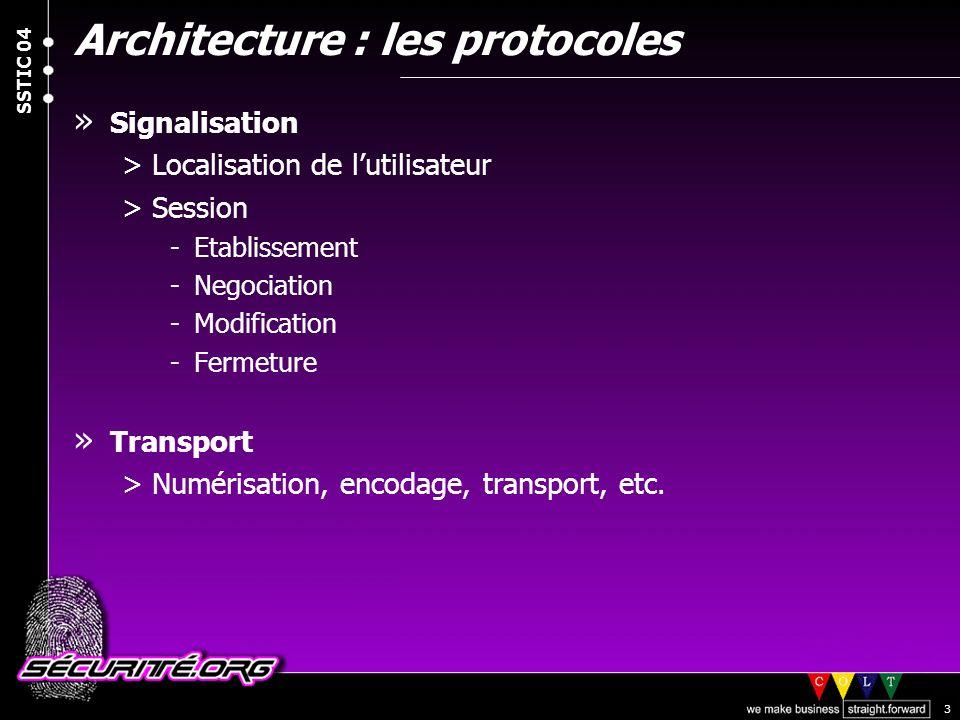 © 2004 Nicolas FISCHBACH SSTIC 04 3 Architecture : les protocoles » Signalisation >Localisation de lutilisateur >Session -Etablissement -Negociation -