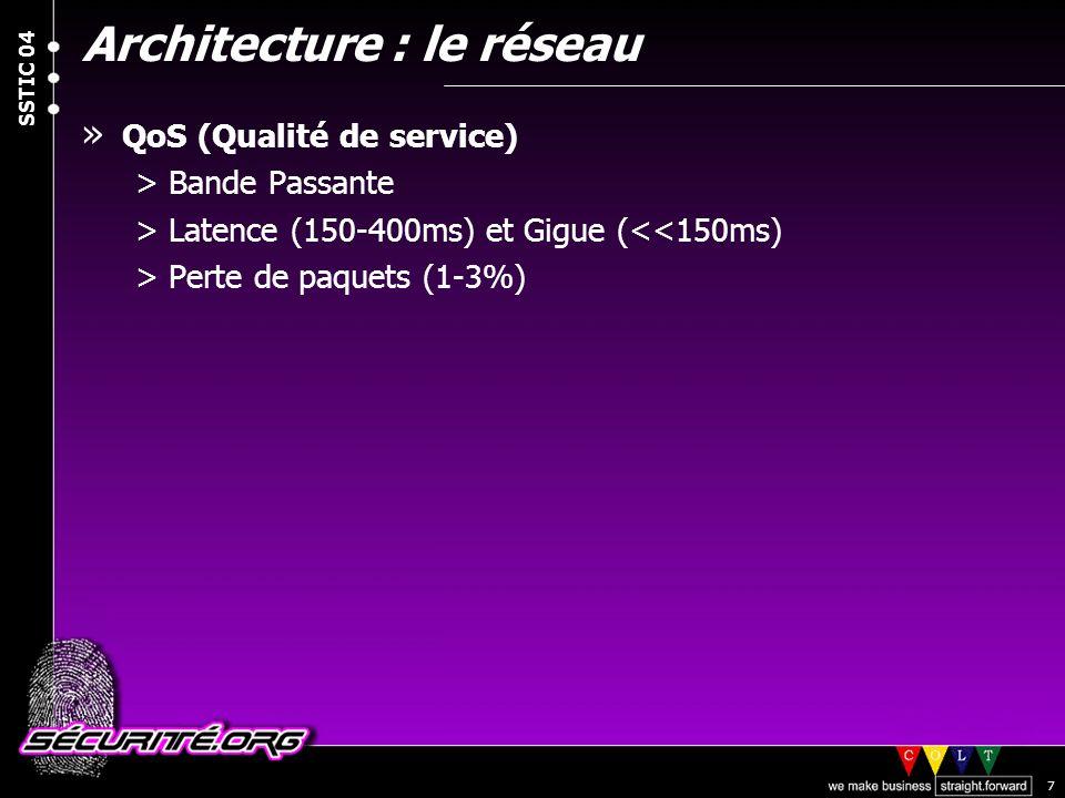 © 2004 Nicolas FISCHBACH SSTIC 04 7 Architecture : le réseau » QoS (Qualité de service) >Bande Passante >Latence (150-400ms) et Gigue (<<150ms) >Perte
